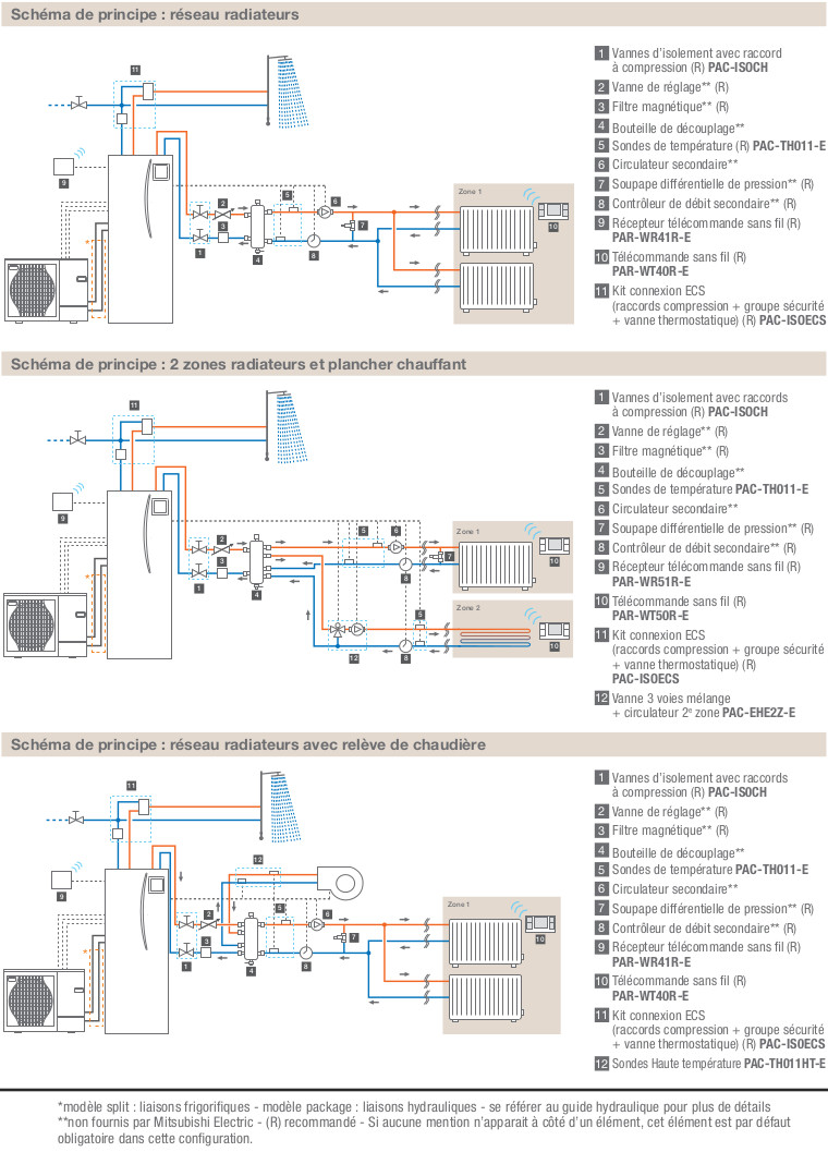 a c wiring diagram a c relay diagram wiring diagram odicis. Black Bedroom Furniture Sets. Home Design Ideas